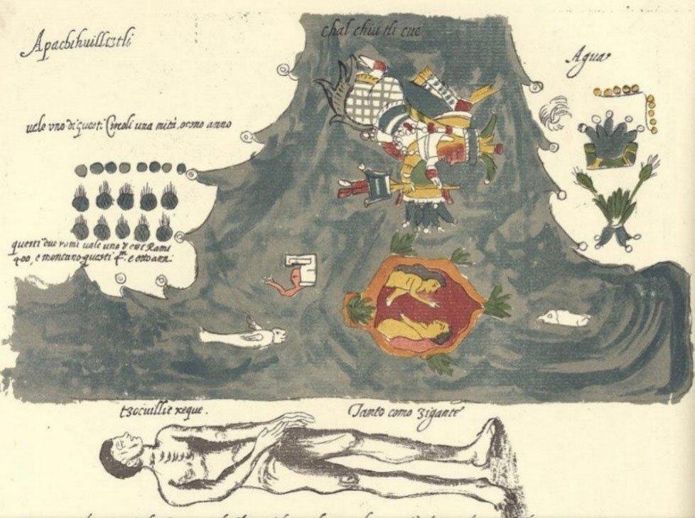 Aztec Painting from Codex Vaticanus