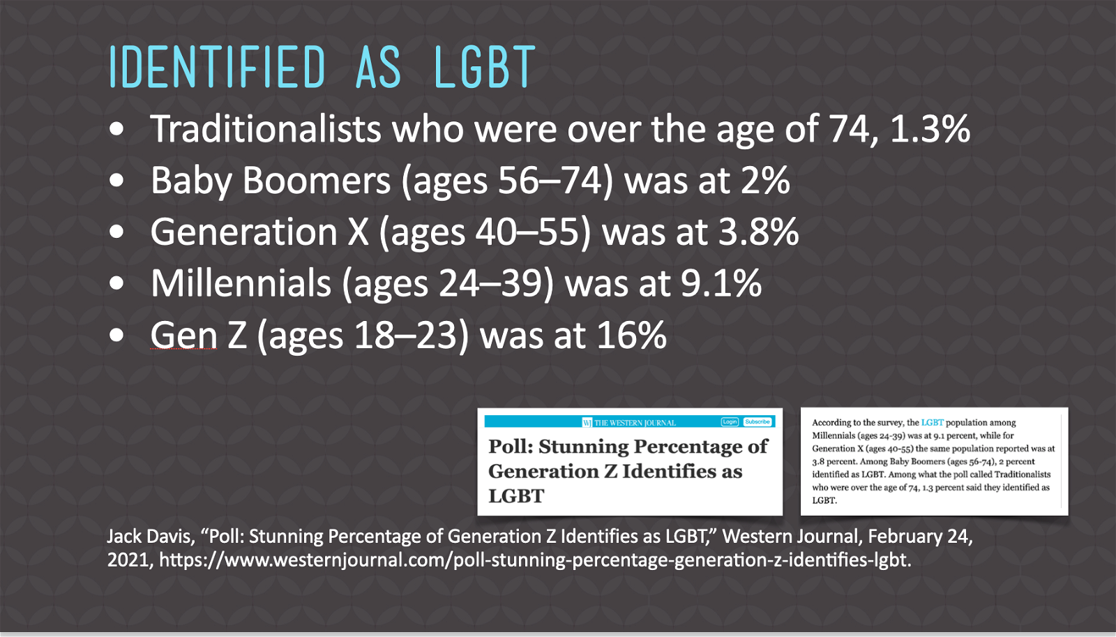 Identified as LGBT Slide