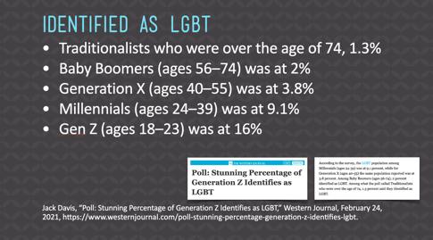 Identify as LGBT Slide