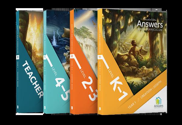 ABCH Guides