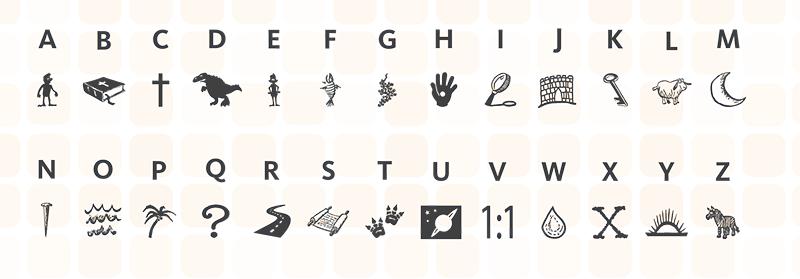 Decoding Key