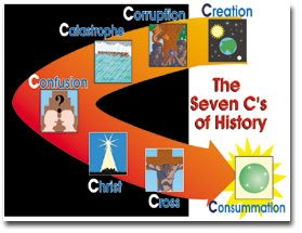 Seven C's of History