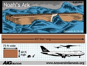 Noah's Ark, 437ft x 73ft x 44ft - larger than a Boeing 747 and able to easily accommodate large dinosaurs