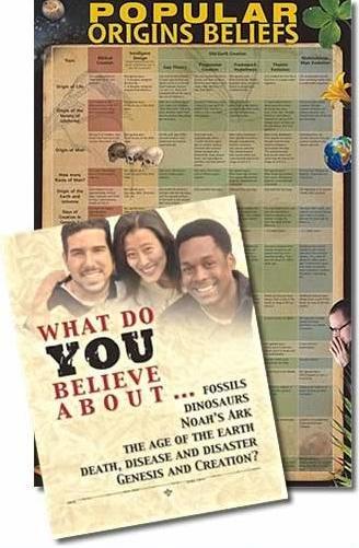 Popular Origins Beliefs