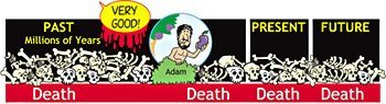 Figure 6: A secular view of death