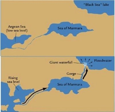 Flood Around Black Sea Not Biblical Global Flood Answers