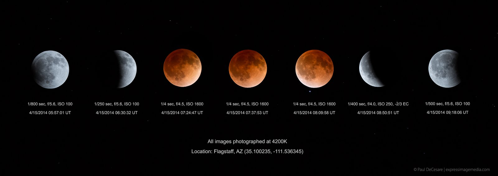 Do Total Lunar Eclipses Qualify as Great Signs for ...