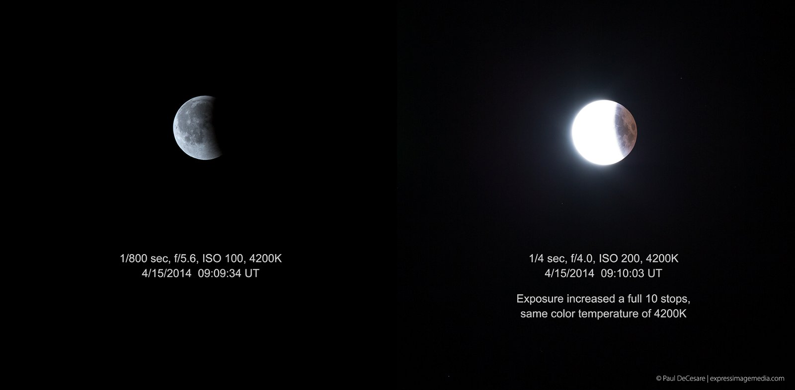 Exposure Comparison