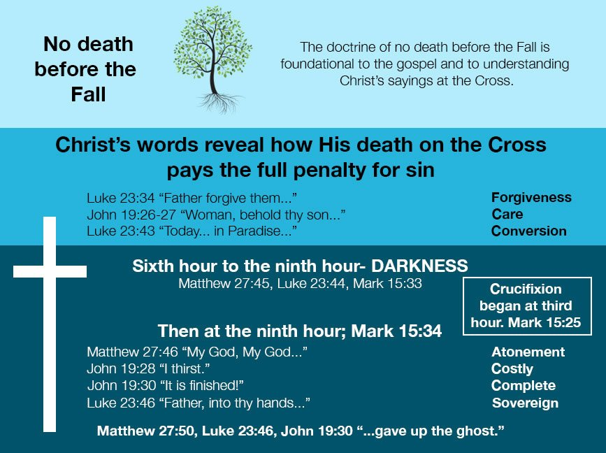 Christ's Sayings on the Cross