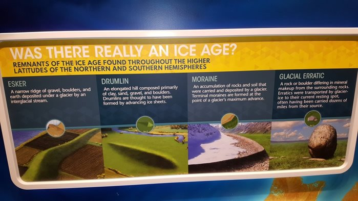 Was There Really an Ice Age?