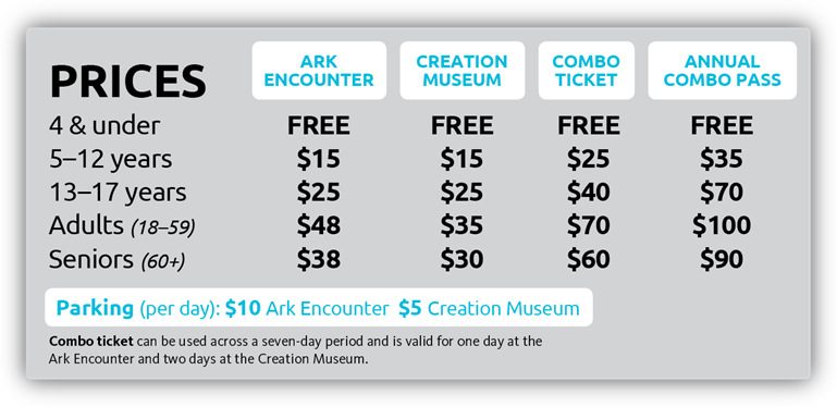 Admissions Prices for Ark Encounter and Creation Museum