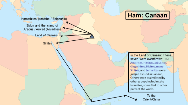 Migration of Canaan