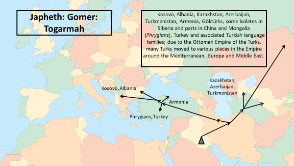Migration: Togarmah son of Gomer