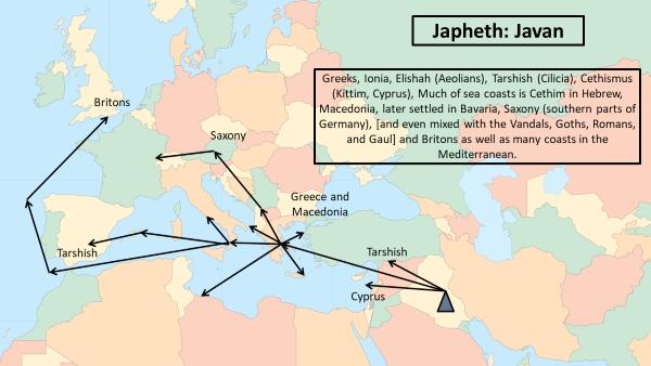 Migration: Javan's Descendents