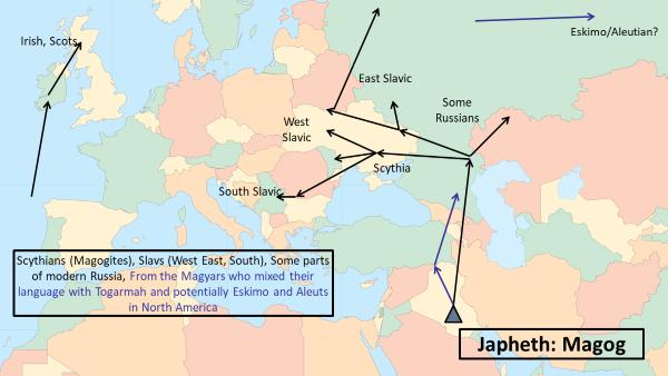 Migration: Magog Descendants