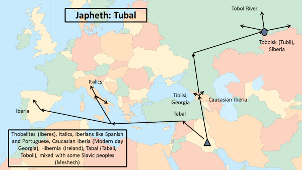 Migration: Tubal Descendants