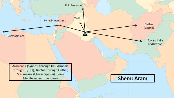 Migration: Aram Descendants