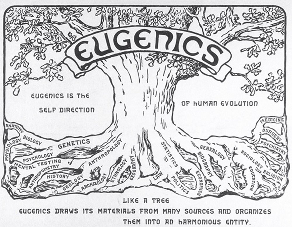 Logo of the Second International Congress of Eugenics