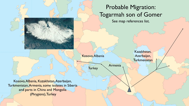 Possible Migration of Togarmah Son of Gomer