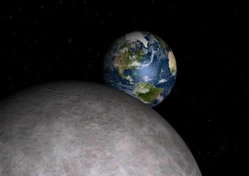 Stargazers Planetarium