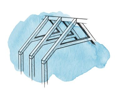 Rafter Support