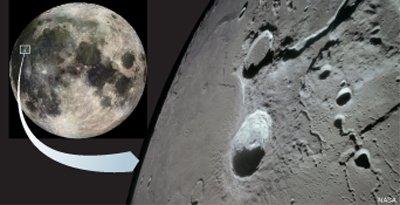 Moon regions