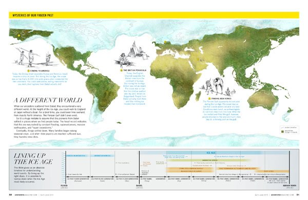 Ice Age Chart - click to enlarge