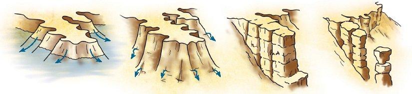 Hoodoos Formation