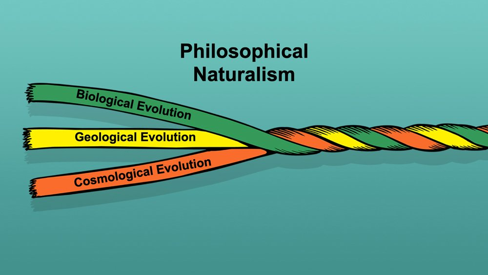 Philosophical Naturalism