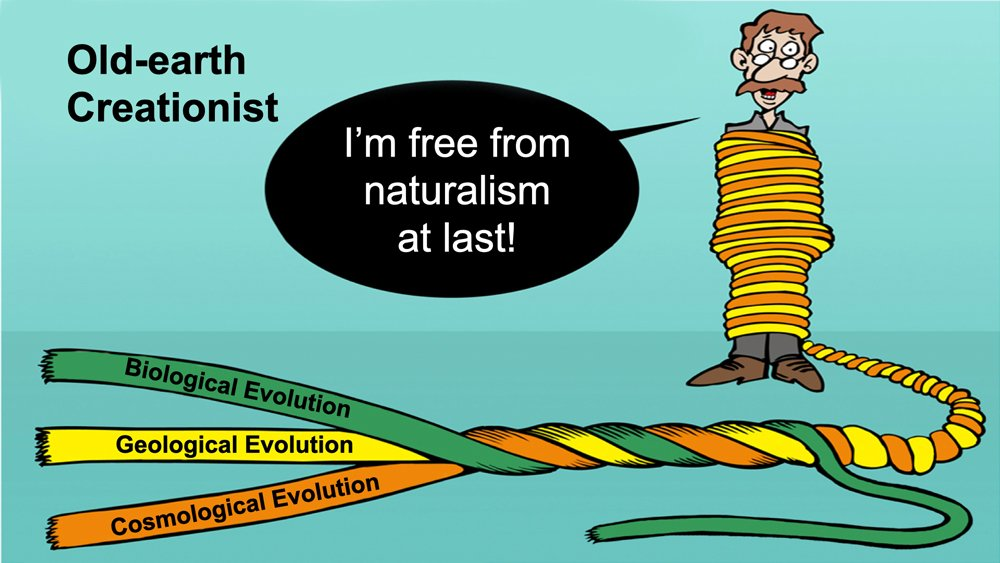 All Old-earth Creationists Captive to Philosophical Naturalism.