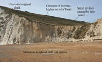 The cross-section of the Scratchy Bottom Dry Valley
