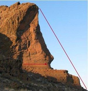 Geomorphology Of Uluṟu Australia Answers In Genesis