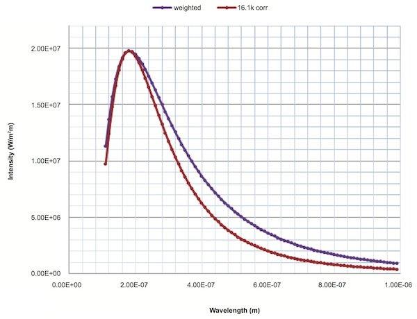 [Image: CMB-chart1.jpg]