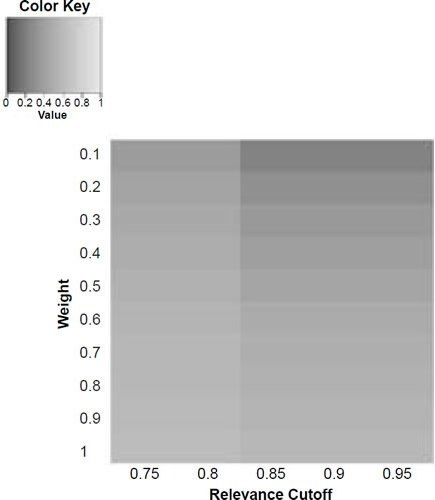 Figure 5a