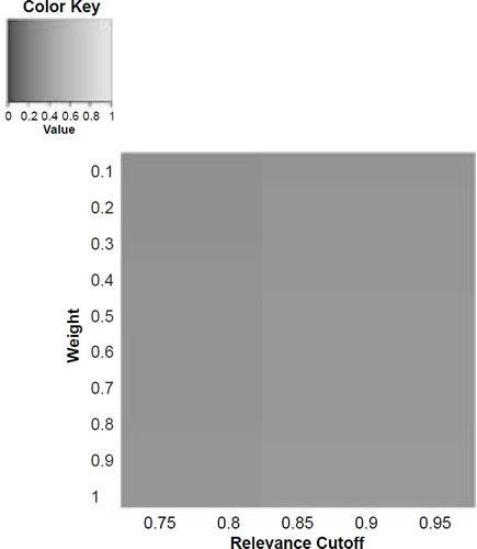 Figure 5c
