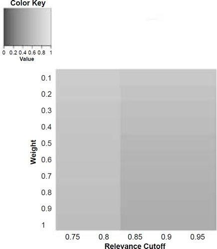 Figure 5d