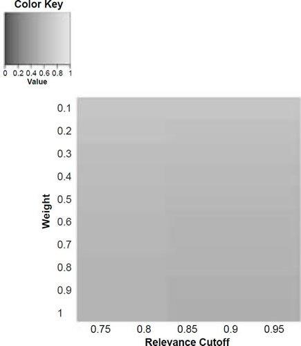 Figure 5e