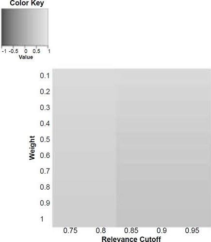 Figure 6c