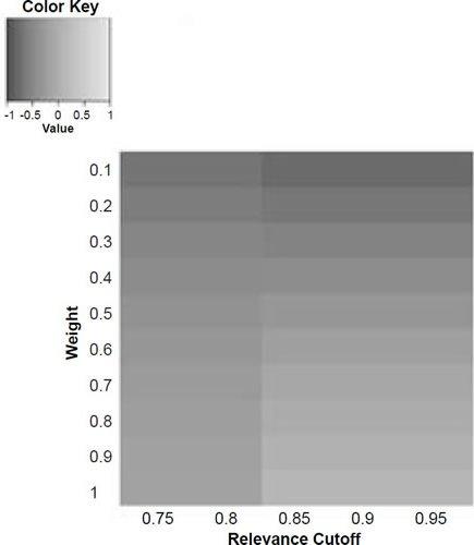 Figure 6d