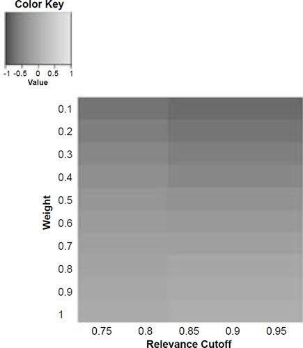 Figure 6e