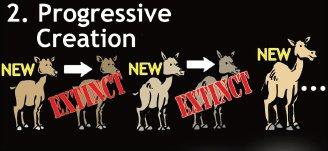 Progressive Creation