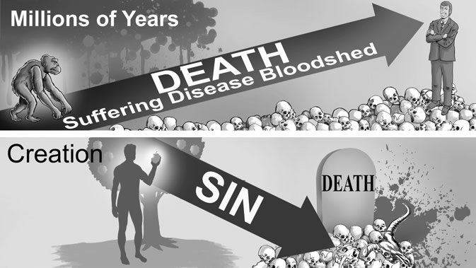 Histories of Sin and Death