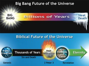 The Age of the Universe, Part 1 | Answers in Genesis