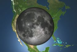 The moon is about the same size as the United States of America.