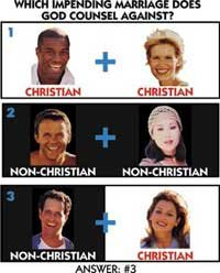 Which impending marriage does God counsel against (three options illustrated by photos