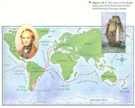 Darwin Journey