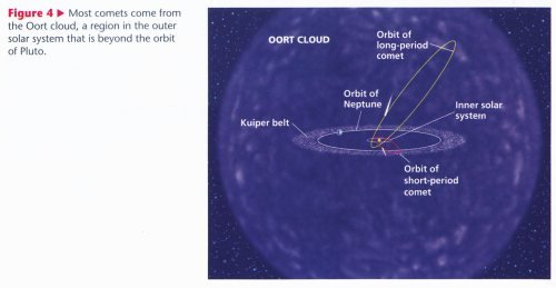 Origin of the Solar System | Answers in Genesis