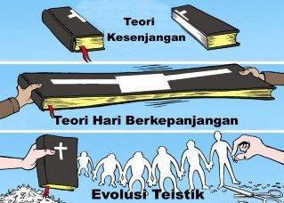 Evolusi Teistik