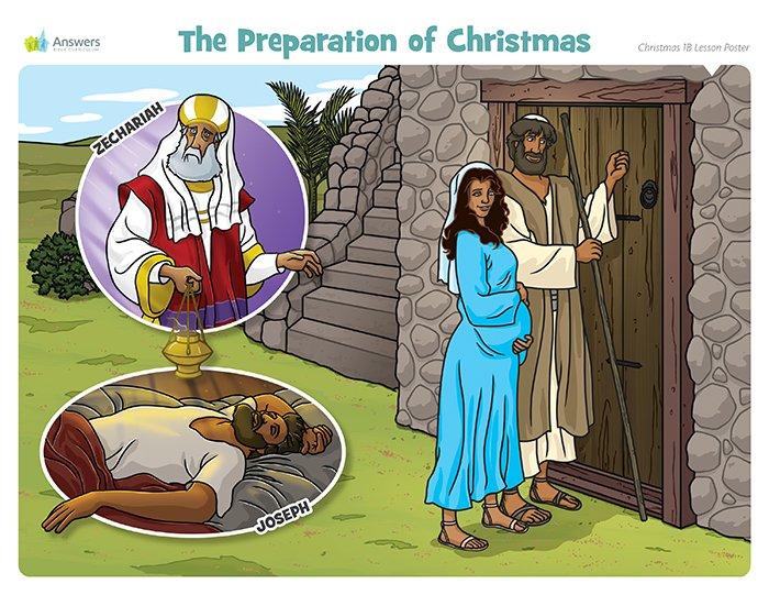 Preparation of Christmas