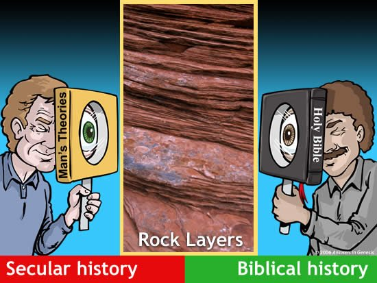 Our worldview affects how we see rock layers.